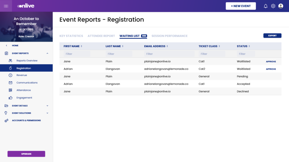 Managing and approving waitlisted guests using an event management software